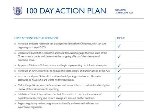 The First 100 Days Kiwiblog 100 Day Plan Template