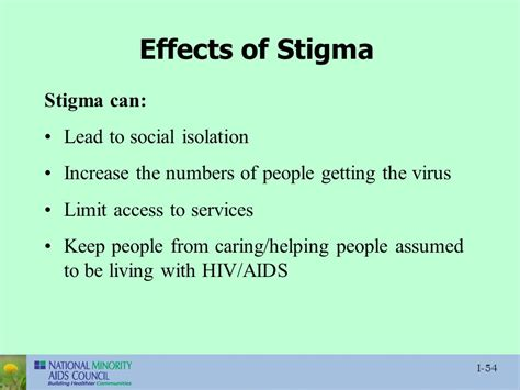 Increased Accessibility Can Lead To Hiv Aids Stigma Access To Care Ppt