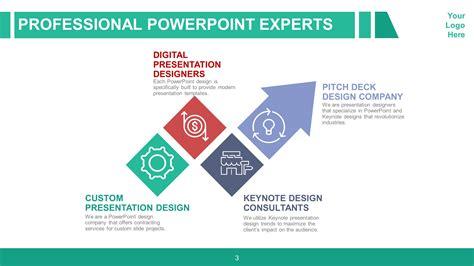 PowerPoint Design Service Slides ? SlideStore