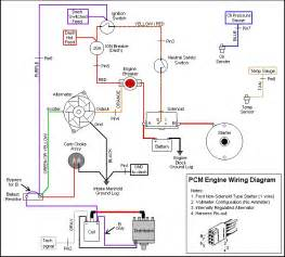 alternator wiring correctcraftfan forums