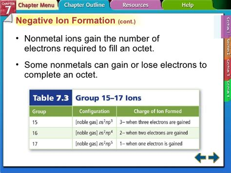 section 7 1 ions section 7 1 ions 100 images ijms free full text