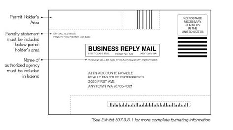 usps business reply mail template dmm 703 nonprofit and other special eligibility