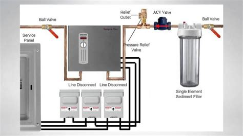 ecosmart tankless water heater wiring diagram electric
