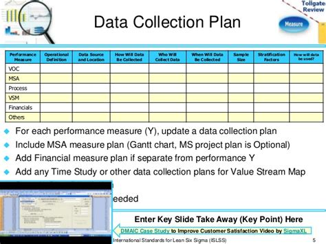 data strategy template measure phase lean six sigma tollgate template