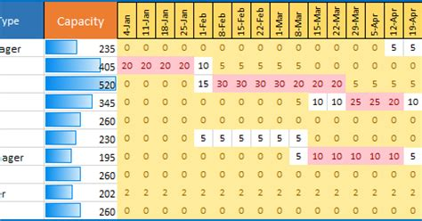 Free Capacity Planning Template Excel by Capacity Planning Template Excel Free