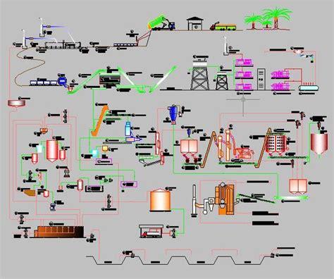 layout pabrik kelapa sawit process flow diagram of palm oil mill epc engineering