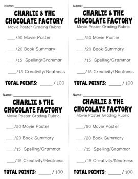 Charlie and the Chocolate Factory Project: Create a Movie
