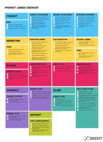 Product Launch Checklist Template product launch checklist deekit