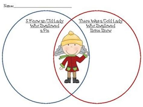 snowman venn diagram printable 97 best images about i know an old lady on pinterest