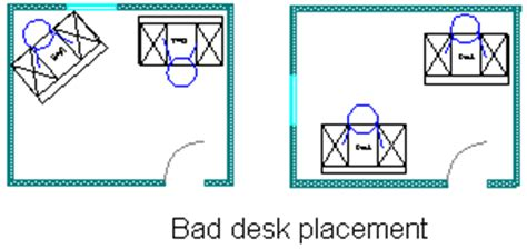 Office Desk Placement Feng Shui For Your Business Career Tips For 2003 Feng Shui