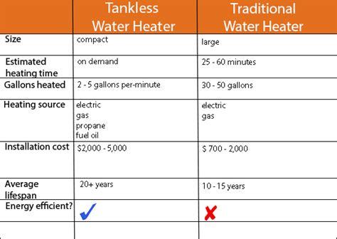 eemax sp3512 electric tankless water heater eemax tankless water heater diagram eemax free engine