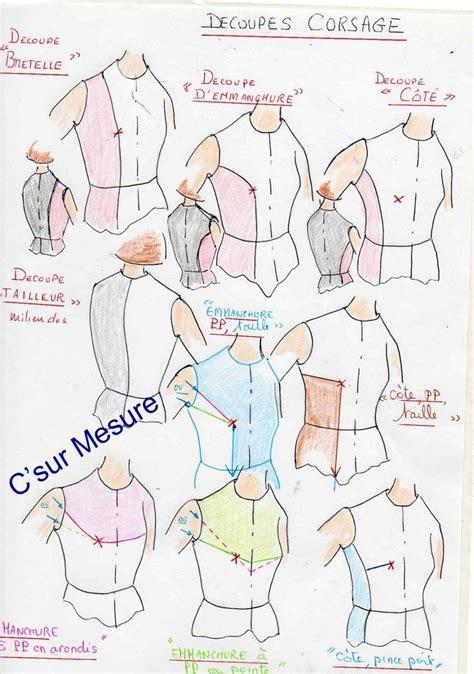 pattern definition en español 1053 best images about pattern making cutting