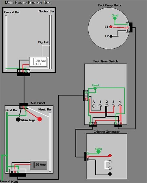 pool light wiring diagram pool wiring question wire diagram pool get free image about wiring diagram