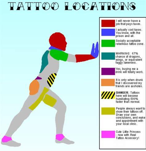 painful tattoo areas opinions needed 171 singletrack forum