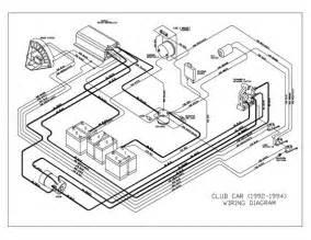 1995 club car wiring diagram club car 1992 1994 wiring diagram birthday cars