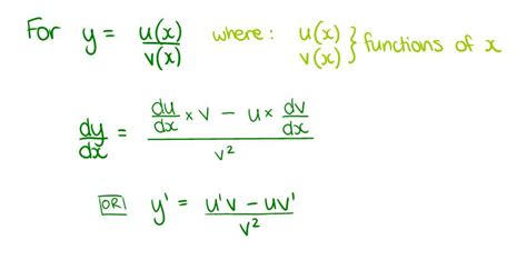 Professional Quotient pyllovugib quotient rule formula