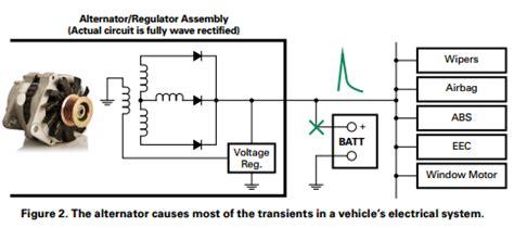 tvs diode app note app note automotive circuit protection using littelfuse automotive tvs diodes 171 dangerous
