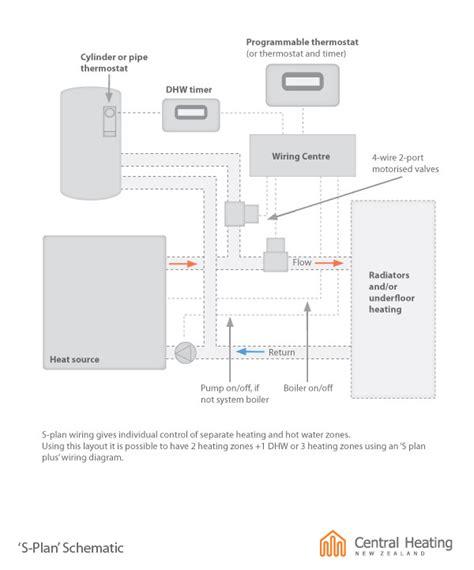 100 wiring diagram heated towel rail nz heated