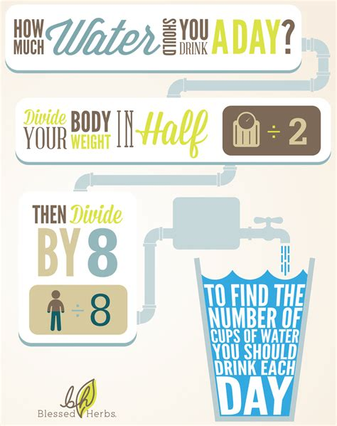 how much water should a drink a day wondering just how much water should you drink a day