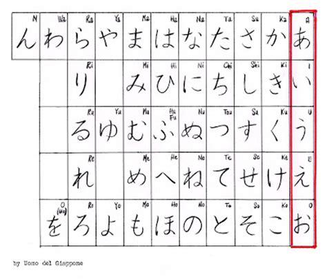lettere giapponesi alfabeto l uomo giappone lezione 1a nihon no alfabeto