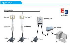 dslam microfilters adsl dsl filter splitter sales rj11 rj45 adsl splitter buy adsl