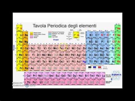 tavola periodica dettagliata tavola periodica degli elementi lezioni di scienze