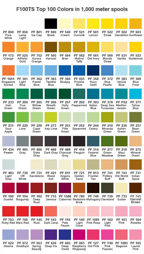 f100ts floriani thread boxed sets top 100 colours