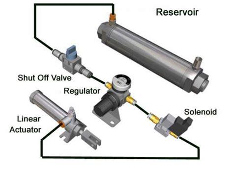 Selang Airpump srk sealing industry