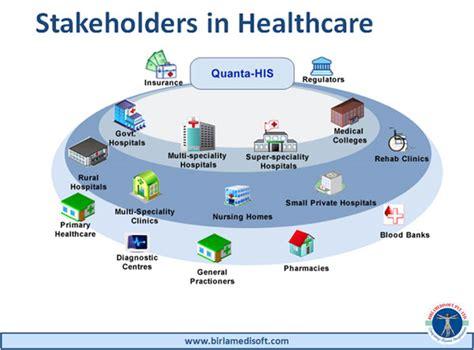 ppt templates for hospital management system web based hospital information system healthcare software