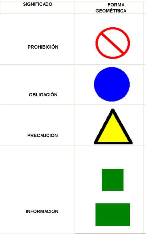 figuras geometricas y su descripcion se 241 alizaci 243 n de seguridad on tildee how to and step by