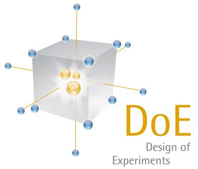 design of experiment quality improvement process improvement projects global np solutions