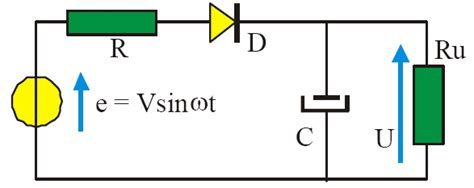 resistance diode passante composants de base filtrage