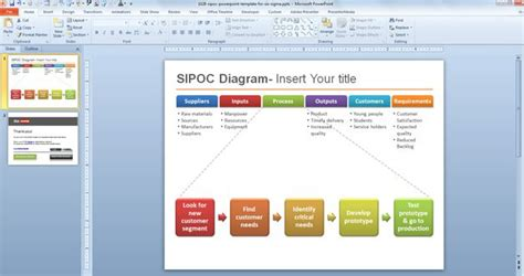 Free Sipoc Powerpoint Template For Six Sigma Six Sigma Ppt Free
