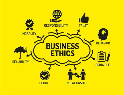 Business And Ethics Mba by Influencing Ethical Behavior 4 Levers That Create An
