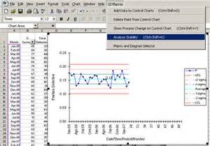 spc chart excel template qi macros spc software for excel lesson 3