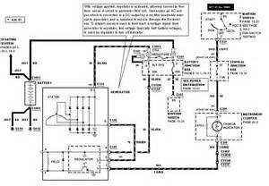 2000 ford explorer wiring diagram auto parts diagrams