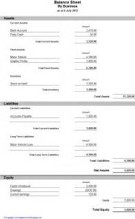 Easy Balance Sheet Template best photos of easy balance sheet profit and loss