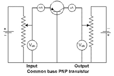 transistor as lifier ncert transistor as lifier ncert 28 images cbse class 12 physics notes semiconductor electronics