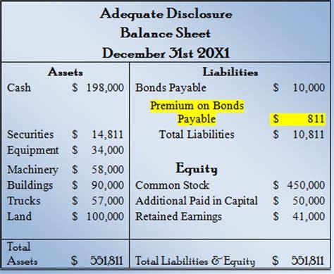 bonds balance sheet adequate disclosure contra accounts for assets