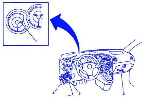 pontiac fiero sport  speedometer electrical circuit wiring diagram carfusebox