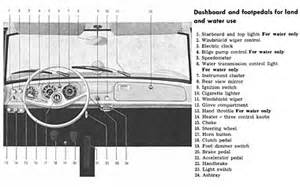 Interior Of A Car Labeled by Labeled Car Dashboard Images Frompo 1