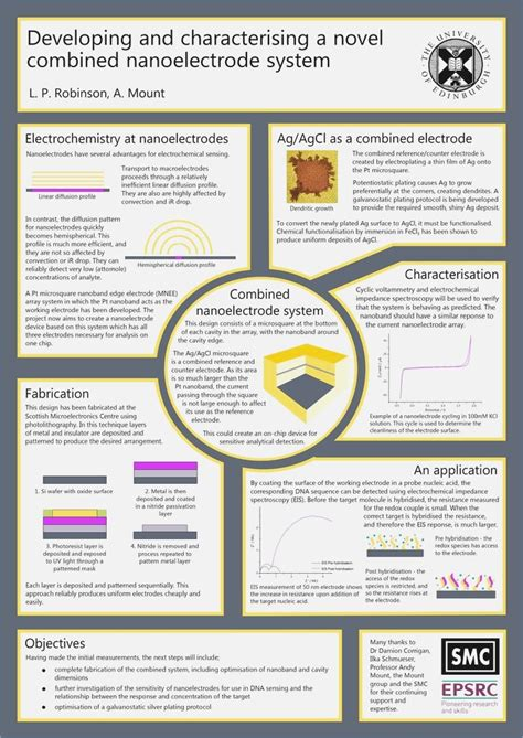 How To Make An Academic Poster In Powerpoint Pontybistrogramercy Com Poster Presentation Template Portrait
