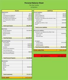 Simple Personal Balance Sheet Exle by Personal Balance Sheet