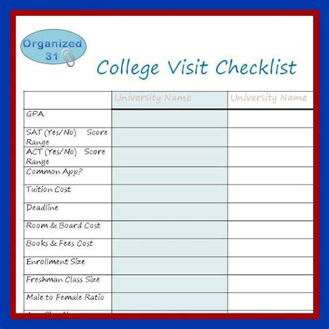 College Application Essay Checklist 17 Best Images About College On Colleges