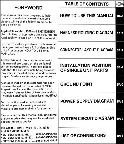 1996 suzuki esteem wiring diagram manual original 1996 1997 suzuki esteem wiring diagram manual original