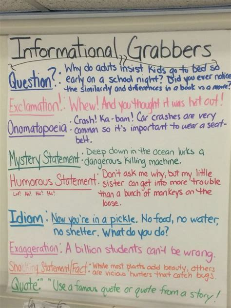 Winter Essay Informational Essay Th Grade Ela Anchor Charts Maganak Na Book Report N by Informational Writing 5th Grade Ela Anchor Charts Writers Workshop Hooks Informational