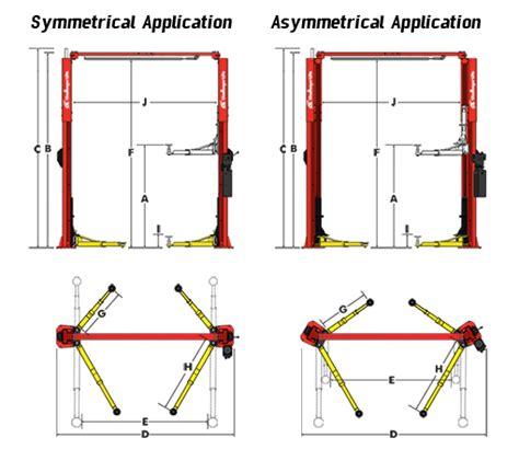 challenger sa10 ali etl certified symmetric or asymmetric