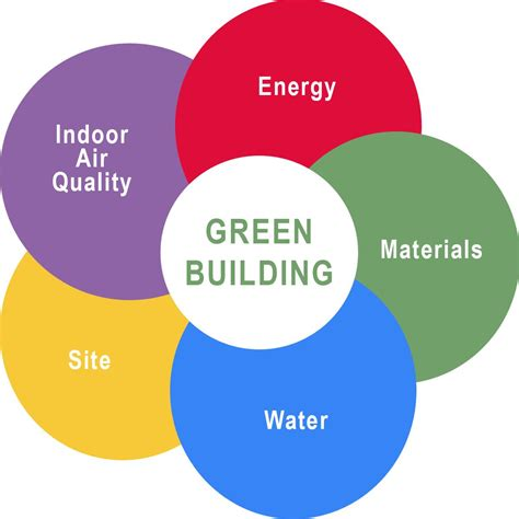 design build meaning green home construction durango cortez house builder