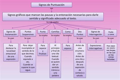 17 best images about 3 signos puntuaci 243 n on literatura favors and search