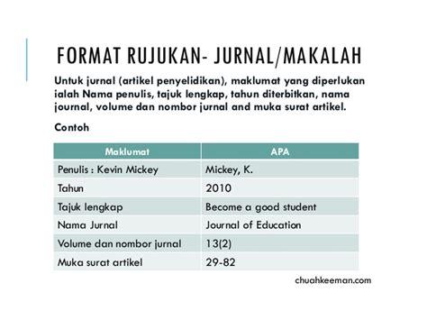 Format Apa Rujukan Jurnal | format apa panduan asas dan mudah